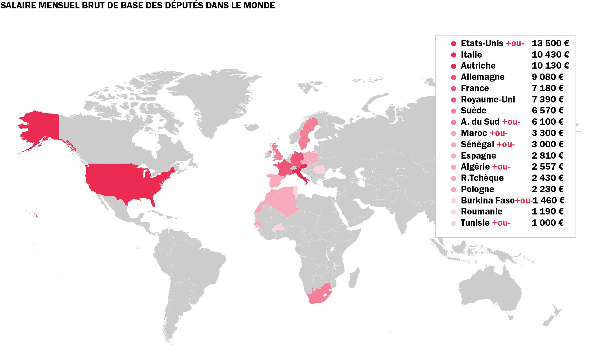 Salaire Des Deputes Les Marocains Mieux Payes Que Les Algeriens Et